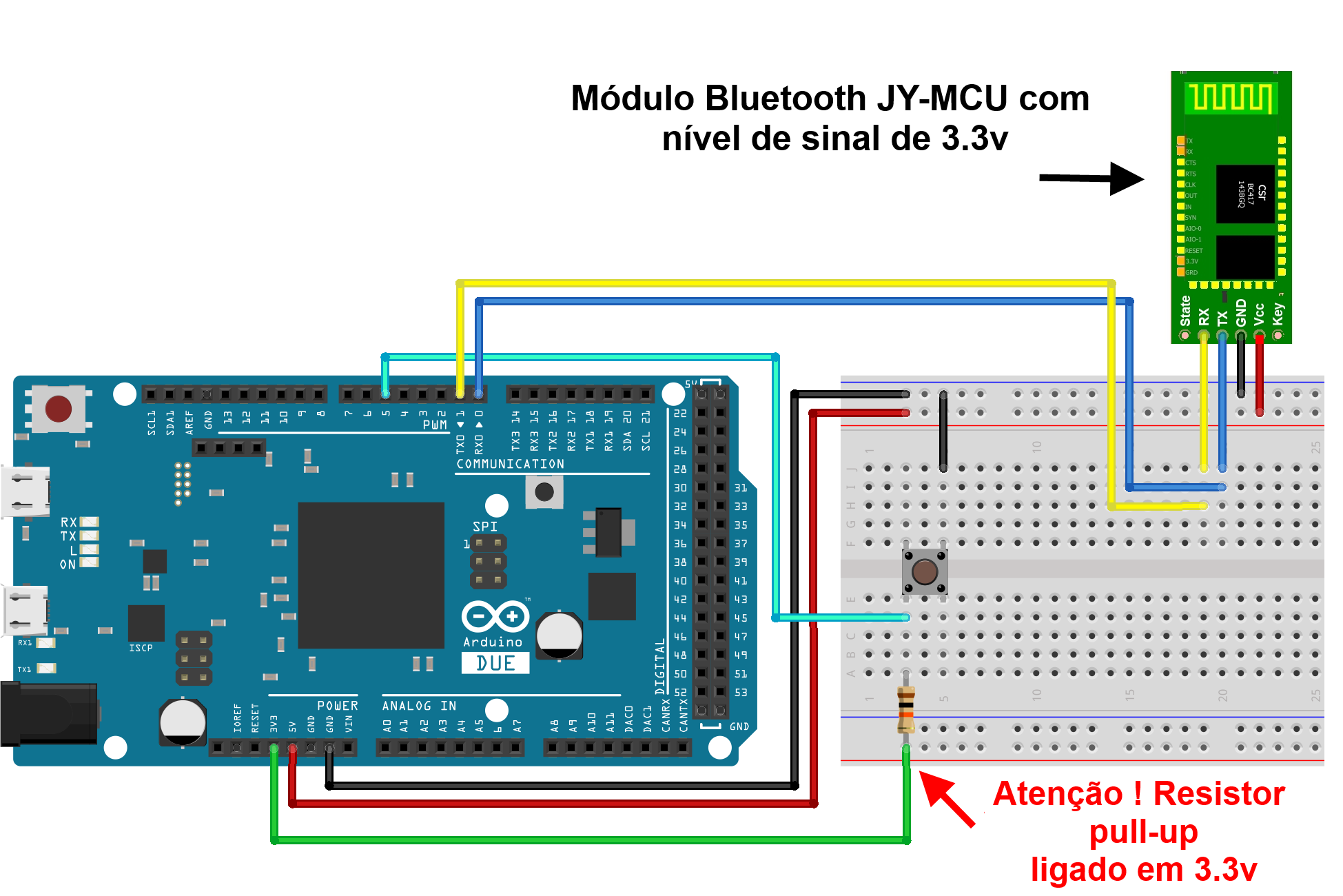 how to set bits in arduino